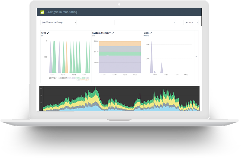 Brand Assets: Download the Redis and MongoDB monitoring console image of a production deployment in PNG